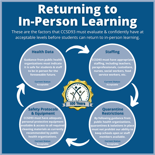 CCSD93 Returning to In-Person Learning.png