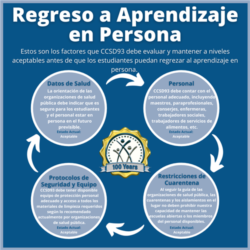 Spanish Copy of CCSD93 Returning to In-Person Learning.png