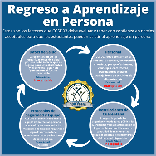 Substantial Risk Spanish Copy of CCSD93 Returning to In-Person Learning.png